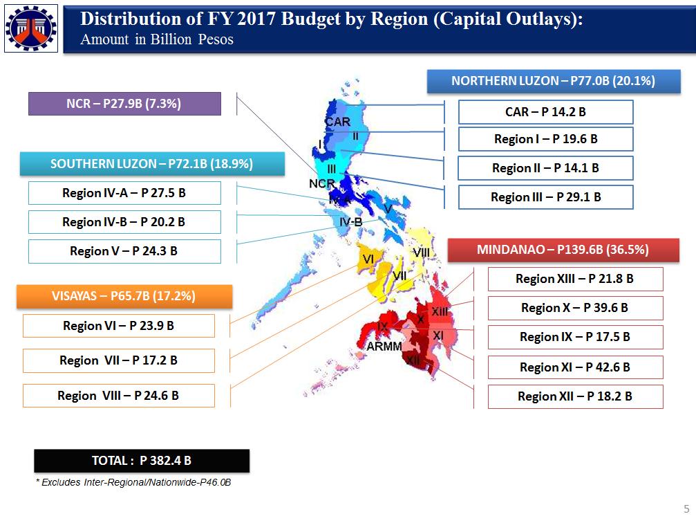 Lico Mindanao Tongs Fille